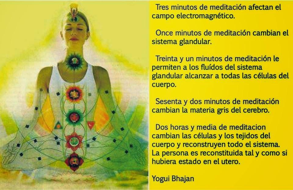 Meditación fácil y muy beneficiosa