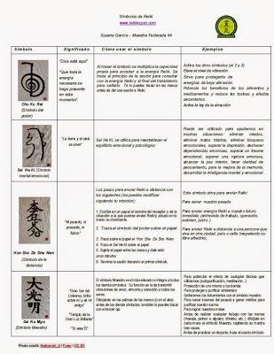 Cómo usar los símbolos de Reiki