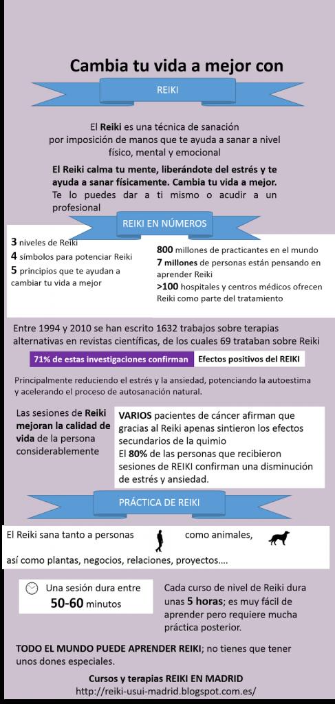 Infografia Reiki Madrid
